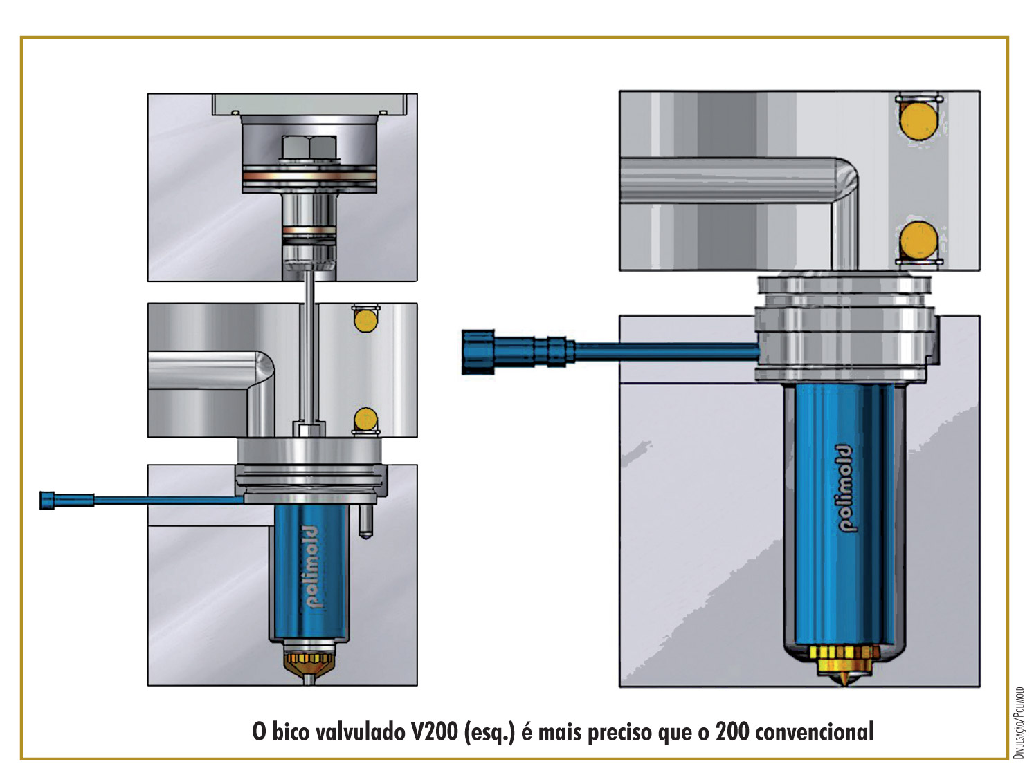 Plástico Moderno, O bico valvulado V200 (esq.) é mais preciso que o 200 convencional