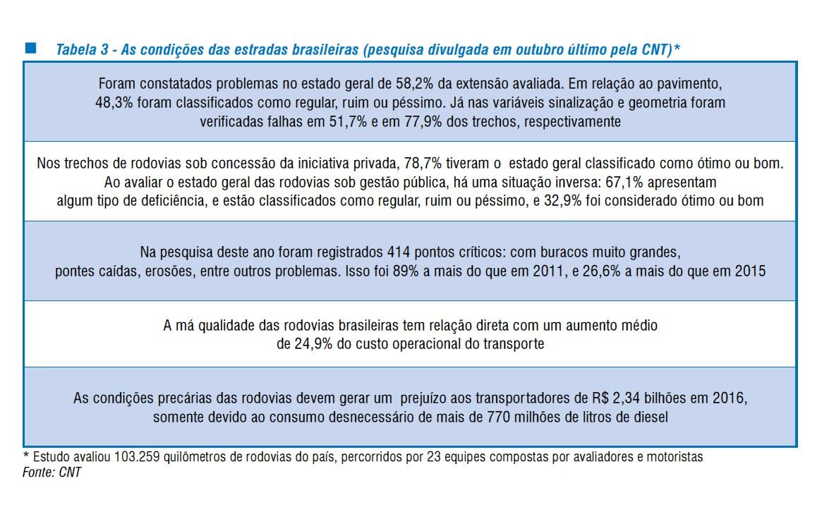 Perspectivas 2017 - Infraestrutura  Logística  c53291e86b2d1